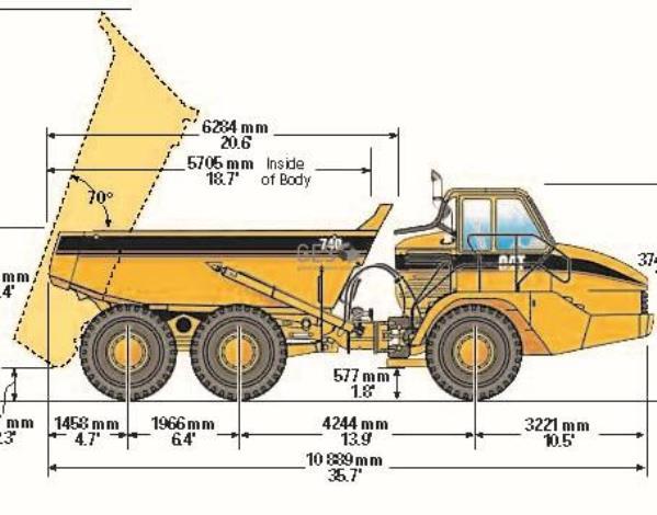 Wanted: Caterpillar, Hitachi, Komatsu, Bell 25 - 40 tonne Articulated Truck