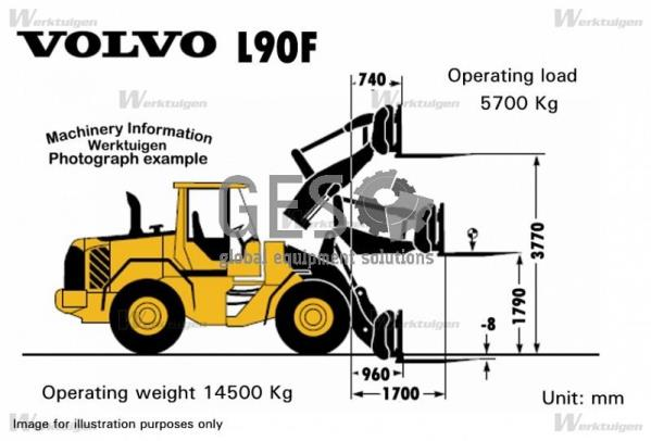 Wanted Volvo L120 Volvo L90 Tool Carrier